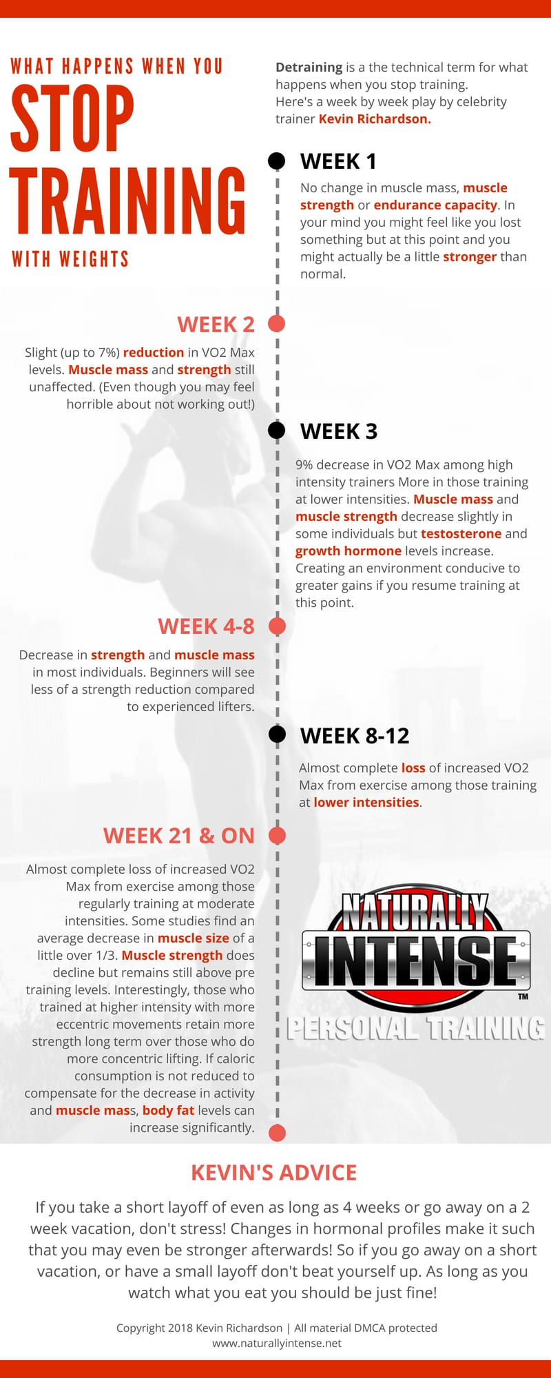 What Happens When You Stop Training- A Full Breakdown of